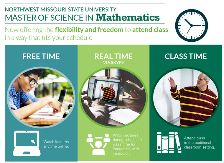 Programs | Department of Mathematics & Statistics | Northwest